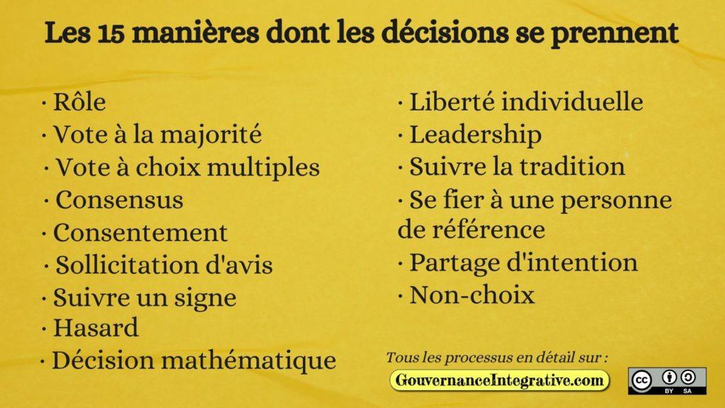 les 15 manières de décider