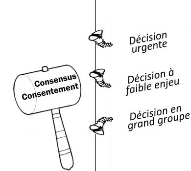 wrong tool consensus consentement